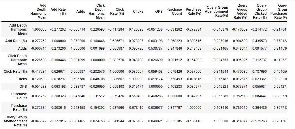 日本Top20000全类目热卖关键词数据分析